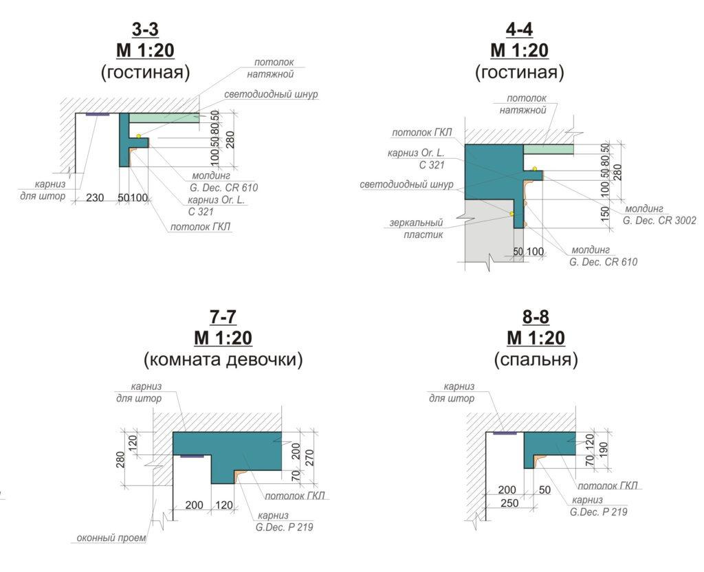 Схематичное изображение местных разрезов на плане потолков, приведенное на чертеже для разъяснения конфигурации