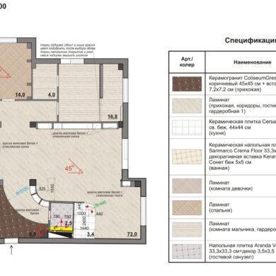 Планировка квартиры сделай дом сам