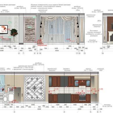 планировка квартирВертикальное планирование