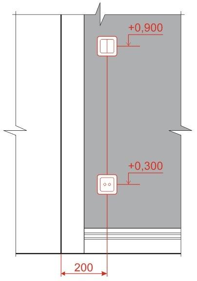 Размещение розеток и выключателей у входа в помещение
