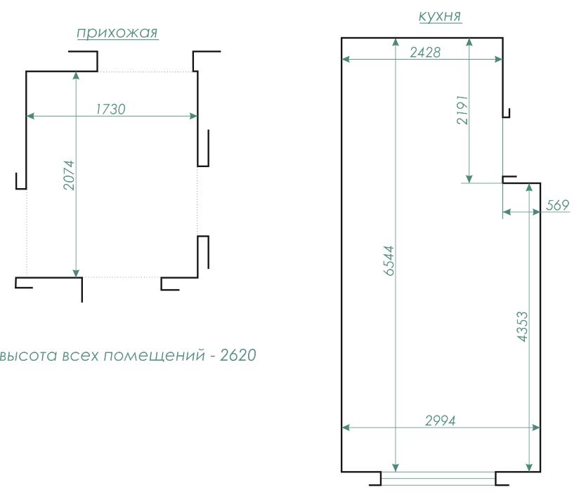 размеры помещений